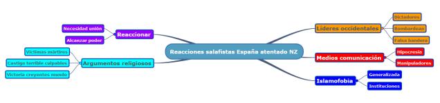 9. NZ reacciones España